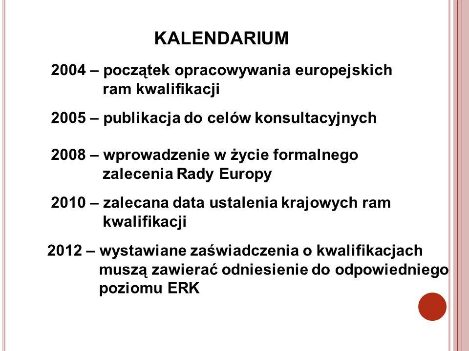 KALENDARIUM 2004 – początek opracowywania europejskich ram kwalifikacji 2005 – publikacja do celów konsultacyjnych 2008 – wprowadzenie w życie formaln