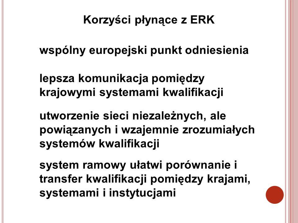 Korzyści płynące z ERK wspólny europejski punkt odniesienia lepsza komunikacja pomiędzy krajowymi systemami kwalifikacji utworzenie sieci niezależnych