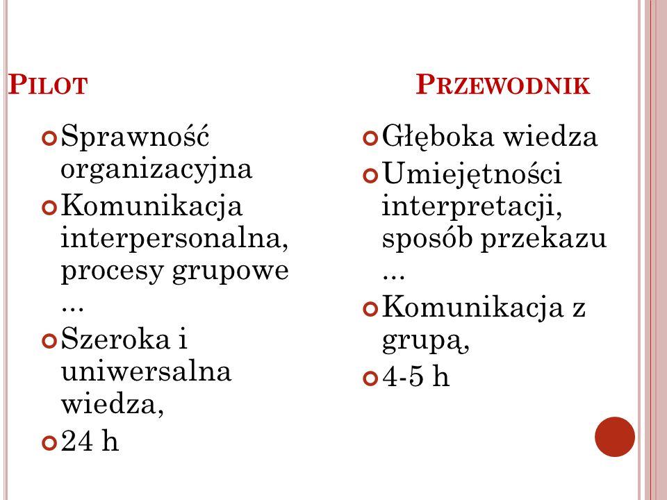 P ILOT P RZEWODNIK Sprawność organizacyjna Komunikacja interpersonalna, procesy grupowe... Szeroka i uniwersalna wiedza, 24 h Głęboka wiedza Umiejętno