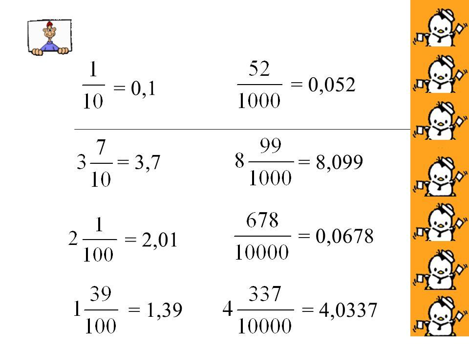 Czytanie ułamków dziesiętnych 0,8 osiem dziesiątych 2,4 dwie całe i cztery dziesiąte 0,02 dwie setne 3,45 trzy całe i czterdzieści pięć setnych 0,136 sto trzydzieści sześć tysięcznych 5,271 pięć całych i dwieście siedemdziesiąt jeden tysięcznych 4,0005 cztery całe i pięć dziesięciotysięcznych