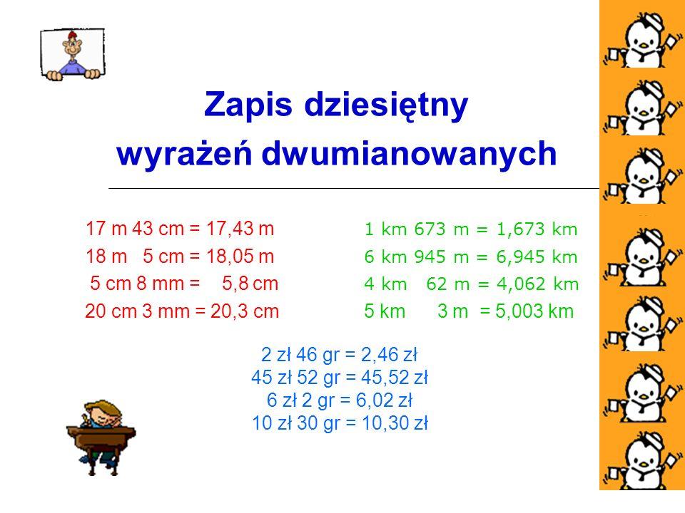 Zapis dziesiętny wyrażeń dwumianowanych 17 m 43 cm = 17,43 m 1 km 673 m = 1,673 km 18 m 5 cm = 18,05 m 6 km 945 m = 6,945 km 5 cm 8 mm = 5,8 cm 4 km 62 m = 4,062 km 20 cm 3 mm = 20,3 cm 5 km 3 m = 5,003 km 2 zł 46 gr = 2,46 zł 45 zł 52 gr = 45,52 zł 6 zł 2 gr = 6,02 zł 10 zł 30 gr = 10,30 zł