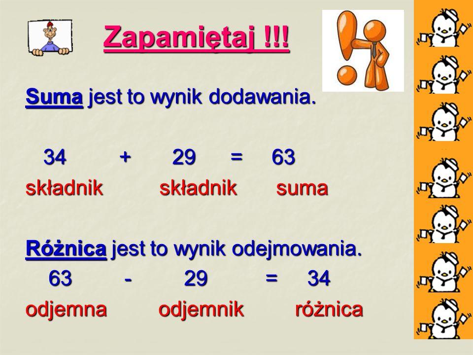 Zapamiętaj !!! Suma jest to wynik dodawania. 34 + 29 = 63 składnik składnik suma Różnica jest to wynik odejmowania. 63 - 29 = 34 63 - 29 = 34 odjemna