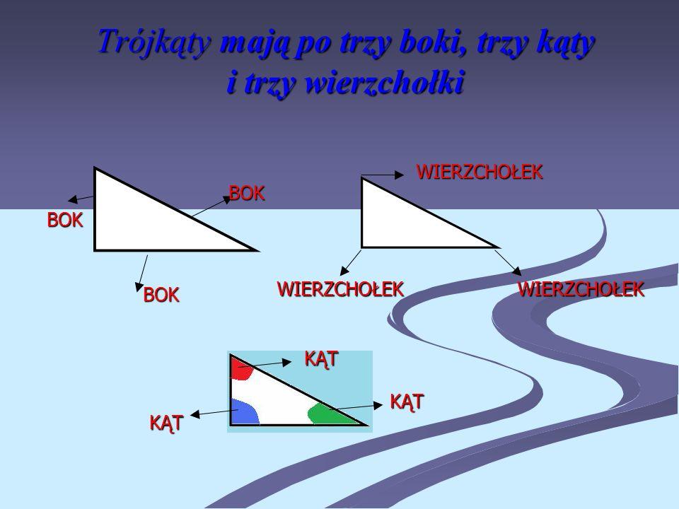 Trójkąty mają po trzy boki, trzy kąty i trzy wierzchołki BOK BOK BOK WIERZCHOŁEK WIERZCHOŁEKWIERZCHOŁEK KĄT KĄT KĄT