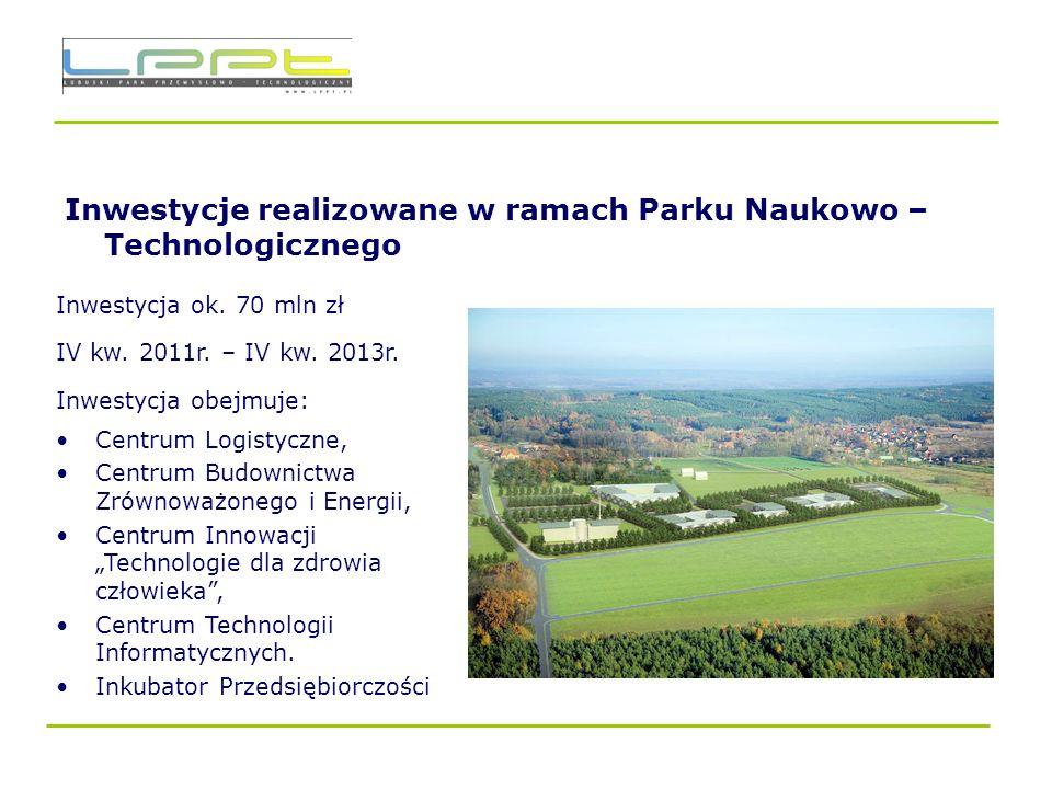 Uzbrojenie terenu Lubuskiego Parku Przemysłowo – Technologicznego – inwestycje w toku Budowa linii energetycznej I kw.