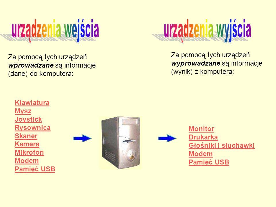 Za pomocą tych urządzeń wprowadzane są informacje (dane) do komputera:Za pomocą tych urządzeń wyprowadzane są informacje (wynik) z komputera: Za pomoc