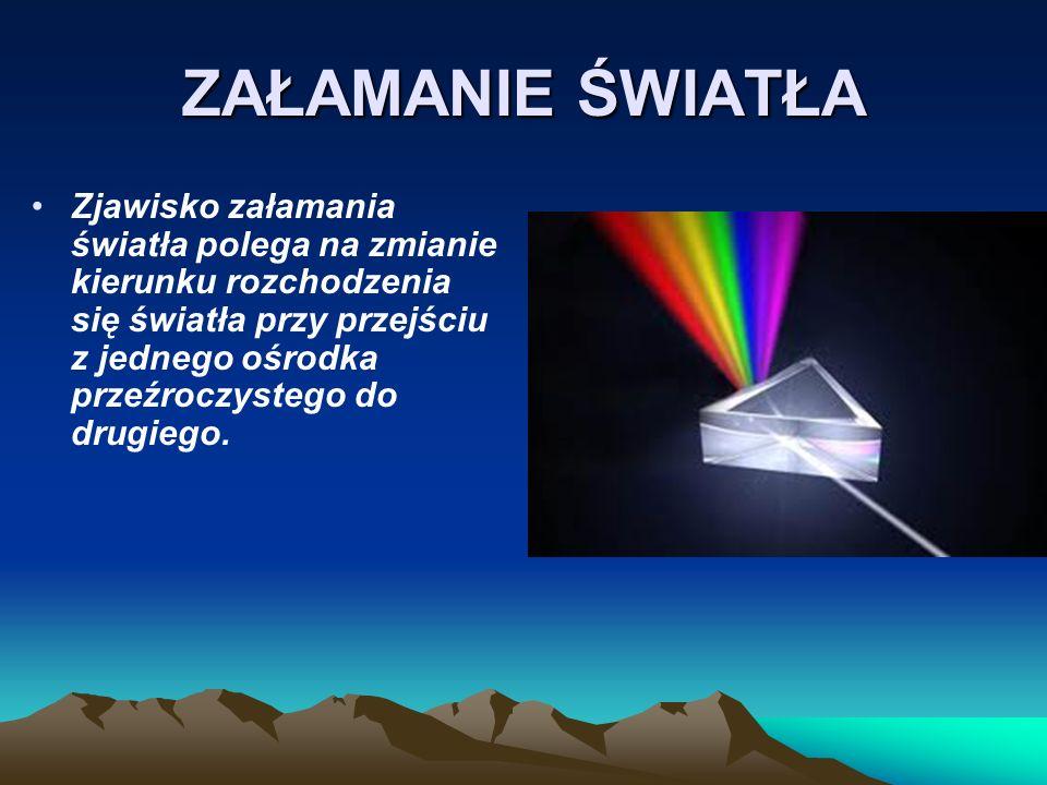 ZAŁAMANIE ŚWIATŁA Zjawisko załamania światła polega na zmianie kierunku rozchodzenia się światła przy przejściu z jednego ośrodka przeźroczystego do d