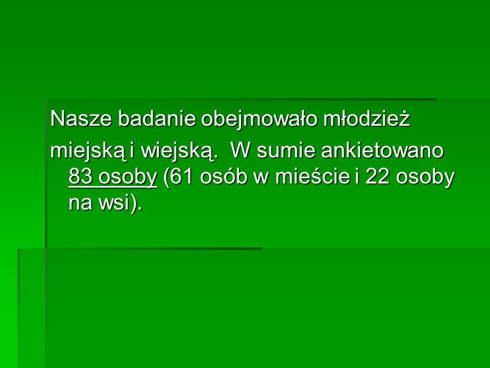 Opinia badanych na wsi: Opinia badanych na wsi: