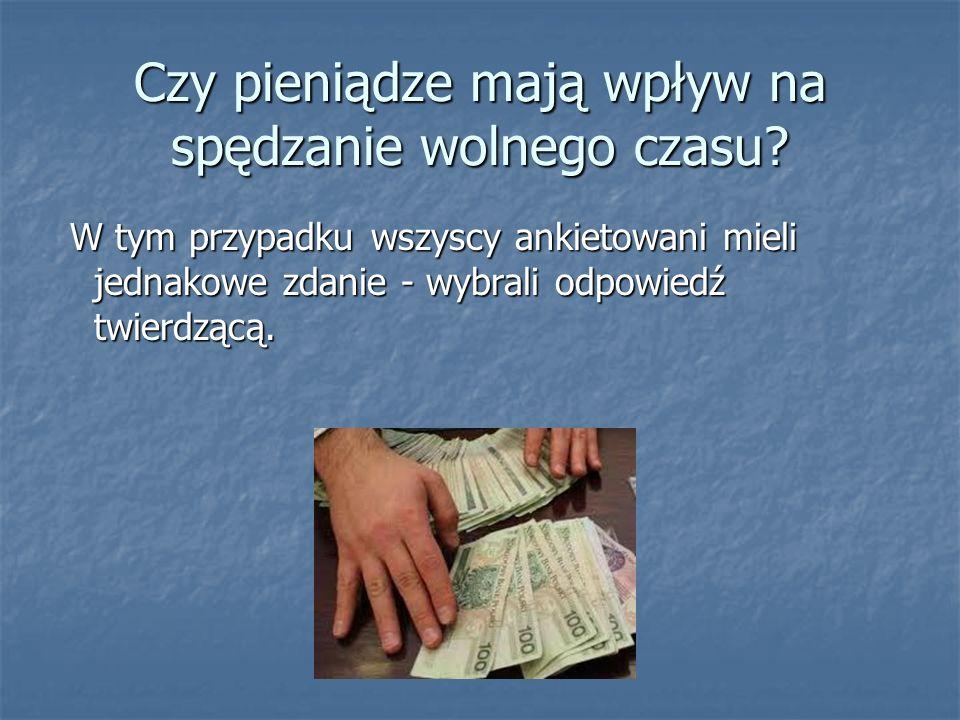 Czy pieniądze mają wpływ na spędzanie wolnego czasu? W tym przypadku wszyscy ankietowani mieli jednakowe zdanie - wybrali odpowiedź twierdzącą. W tym