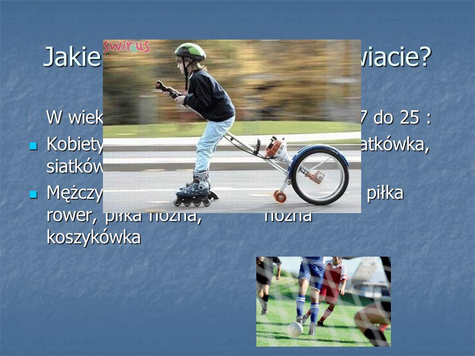 Jakie sporty Państwo uprawiacie? W wieku od 7 do 16 : W wieku od 7 do 16 : Kobiety – rolki, rower, siatkówka Kobiety – rolki, rower, siatkówka Mężczyź
