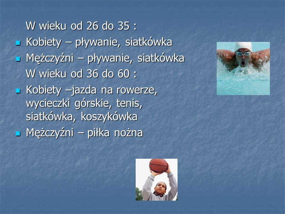 W wieku od 26 do 35 : W wieku od 26 do 35 : Kobiety – pływanie, siatkówka Kobiety – pływanie, siatkówka Mężczyźni – pływanie, siatkówka Mężczyźni – pł