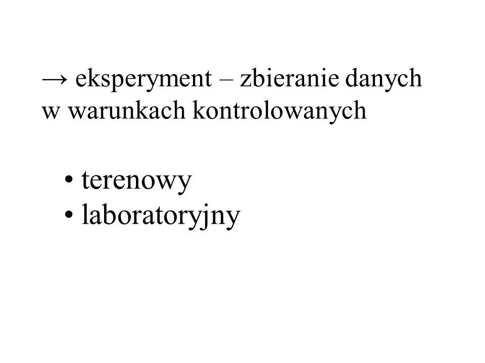 eksperyment – zbieranie danych w warunkach kontrolowanych terenowy laboratoryjny