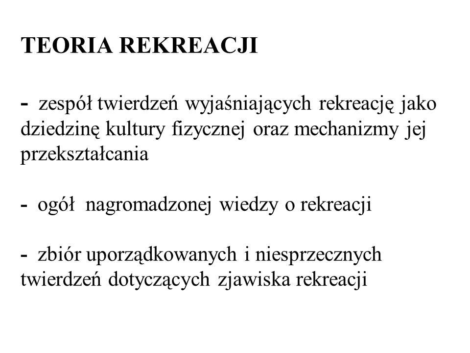 TEORIA REKREACJI - zespół twierdzeń wyjaśniających rekreację jako dziedzinę kultury fizycznej oraz mechanizmy jej przekształcania - ogół nagromadzonej