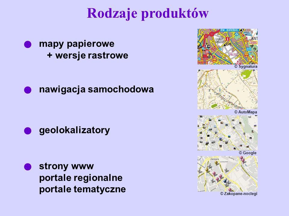 Rodzaje produktów mapy papierowe + wersje rastrowe nawigacja samochodowa geolokalizatory strony www portale regionalne portale tematyczne © Sygnatura © AutoMapa © Google © Zakopane-noclegi