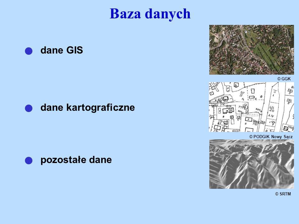 Baza danych dane GIS dane kartograficzne pozostałe dane © GGK © PODGiK Nowy Sącz © SRTM