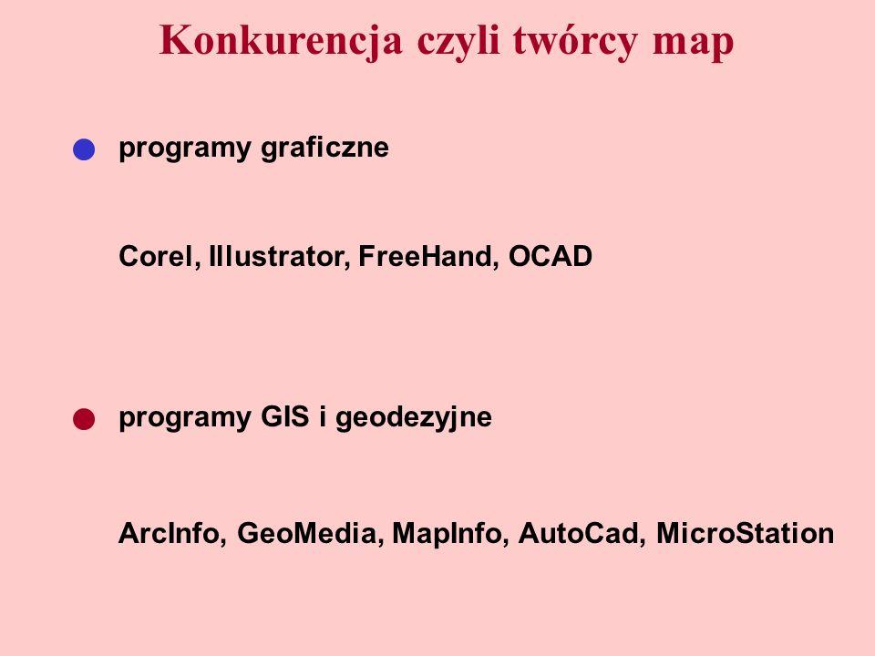 Konkurencja czyli twórcy map programy graficzne programy GIS i geodezyjne Corel, Illustrator, FreeHand, OCAD ArcInfo, GeoMedia, MapInfo, AutoCad, MicroStation