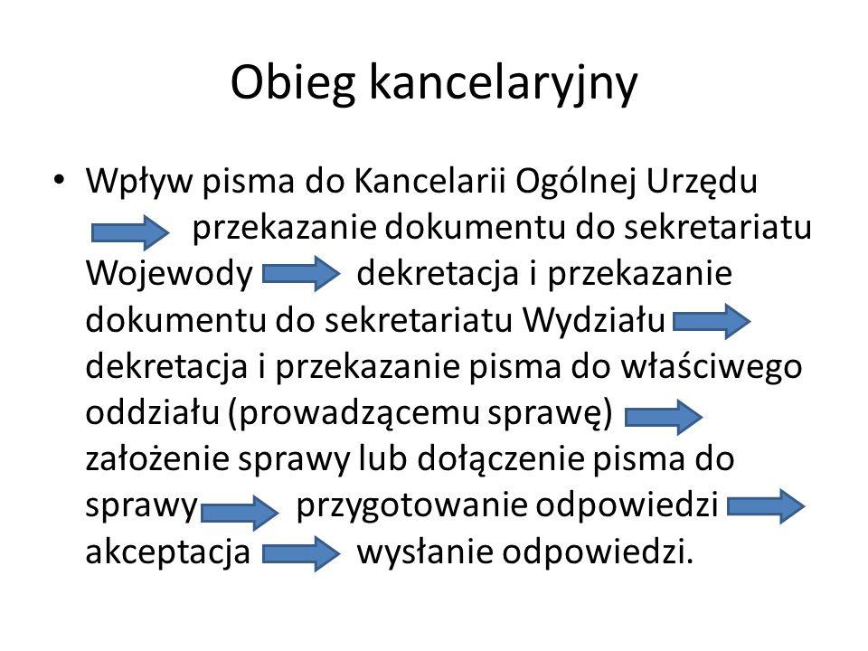 Obieg kancelaryjny Wpływ pisma do Kancelarii Ogólnej Urzędu przekazanie dokumentu do sekretariatu Wojewody dekretacja i przekazanie dokumentu do sekre