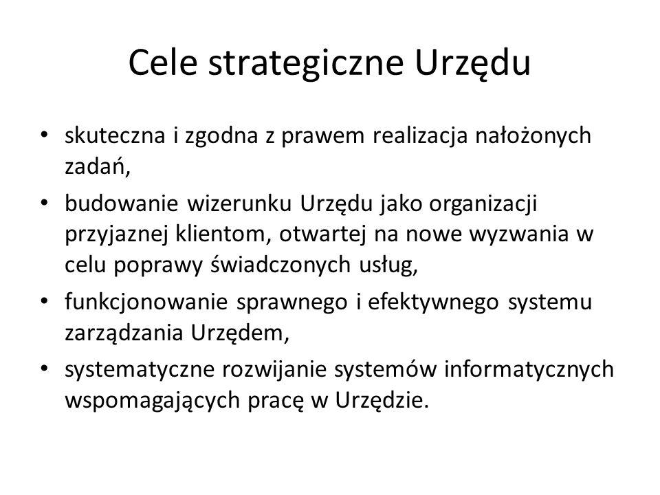 Cele strategiczne Urzędu skuteczna i zgodna z prawem realizacja nałożonych zadań, budowanie wizerunku Urzędu jako organizacji przyjaznej klientom, otw
