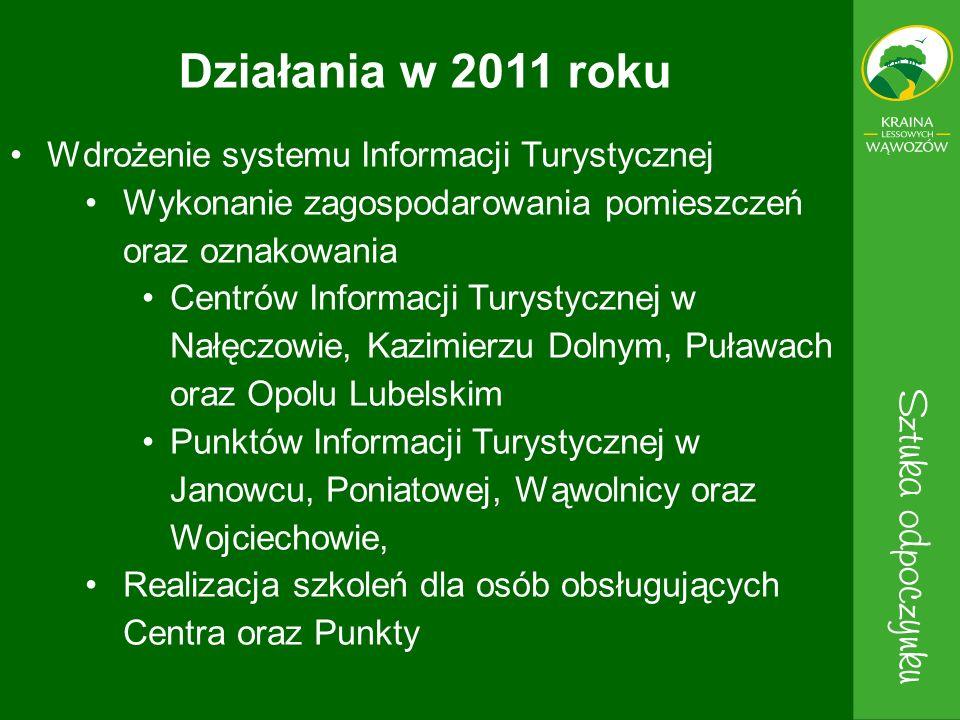 Wdrożenie systemu Informacji Turystycznej Wykonanie zagospodarowania pomieszczeń oraz oznakowania Centrów Informacji Turystycznej w Nałęczowie, Kazimi