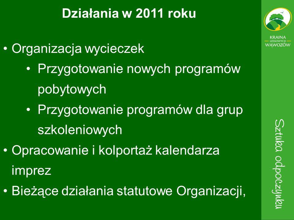 Organizacja wycieczek Przygotowanie nowych programów pobytowych Przygotowanie programów dla grup szkoleniowych Opracowanie i kolportaż kalendarza impr