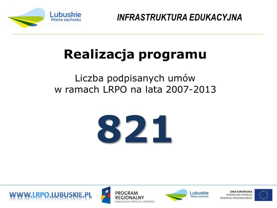 INFRASTRUKTURA EDUKACYJNA Realizacja programu Liczba podpisanych umów w ramach LRPO na lata 2007-2013821