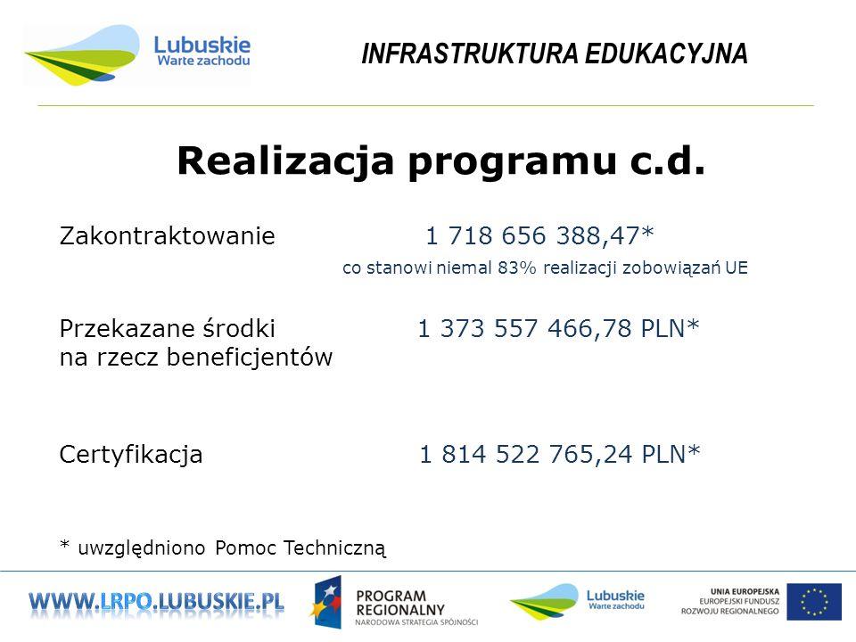 INFRASTRUKTURA EDUKACYJNA Realizacja programu c.d.