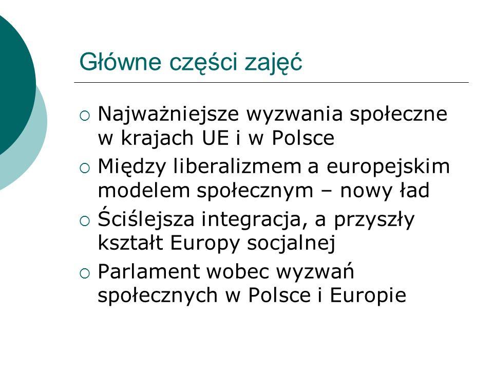 Główne części zajęć Najważniejsze wyzwania społeczne w krajach UE i w Polsce Między liberalizmem a europejskim modelem społecznym – nowy ład Ściślejsz