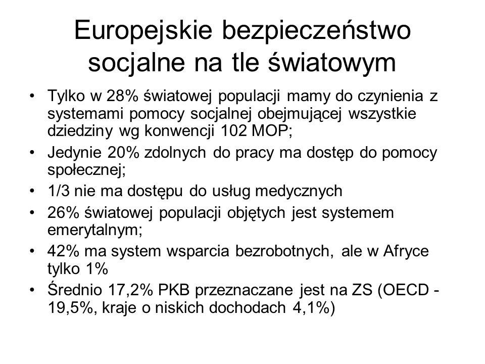 Europejskie bezpieczeństwo socjalne na tle światowym Tylko w 28% światowej populacji mamy do czynienia z systemami pomocy socjalnej obejmującej wszyst