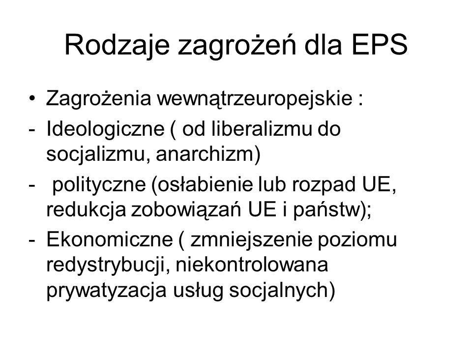 Rodzaje zagrożeń dla EPS Zagrożenia wewnątrzeuropejskie : -Ideologiczne ( od liberalizmu do socjalizmu, anarchizm) - polityczne (osłabienie lub rozpad