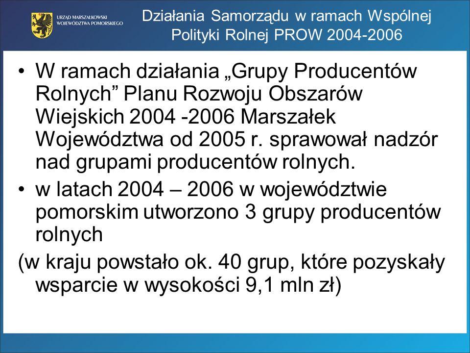 Działania Samorządu w ramach Wspólnej Polityki Rolnej PROW 2004-2006 W ramach działania Grupy Producentów Rolnych Planu Rozwoju Obszarów Wiejskich 200