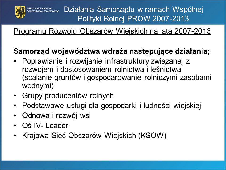 Działania Samorządu w ramach Wspólnej Polityki Rolnej PROW 2007-2013 Programu Rozwoju Obszarów Wiejskich na lata 2007-2013 Samorząd województwa wdraża