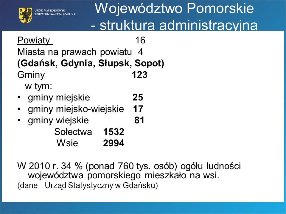 Województwo Pomorskie - struktura administracyjna Powiaty 16 Miasta na prawach powiatu 4 (Gdańsk, Gdynia, Słupsk, Sopot) Gminy 123 w tym: gminy miejsk