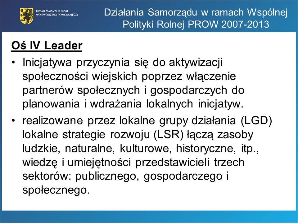 Działania Samorządu w ramach Wspólnej Polityki Rolnej PROW 2007-2013 Oś IV Leader Inicjatywa przyczynia się do aktywizacji społeczności wiejskich popr