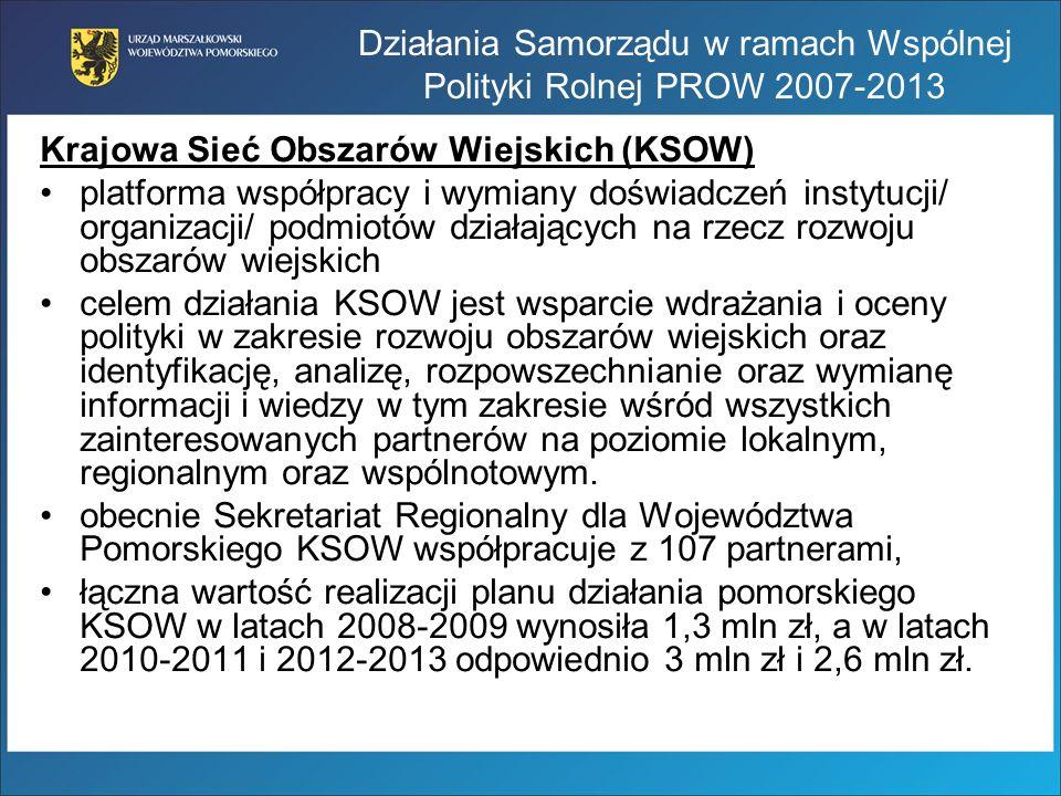 Działania Samorządu w ramach Wspólnej Polityki Rolnej PROW 2007-2013 Krajowa Sieć Obszarów Wiejskich (KSOW) platforma współpracy i wymiany doświadczeń