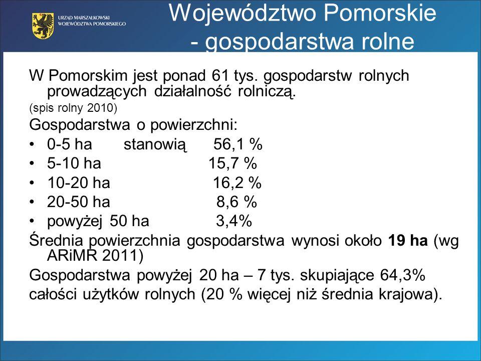 Województwo Pomorskie - gospodarstwa rolne W Pomorskim jest ponad 61 tys. gospodarstw rolnych prowadzących działalność rolniczą. (spis rolny 2010) Gos