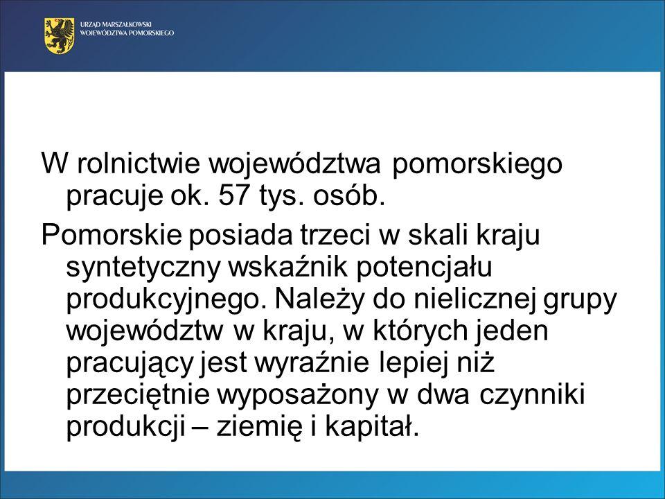 Działania Samorządu w ramach Wspólnej Polityki Rolnej PROW 2007-2013 Grupy producentów rolnych Marszałek województwa prowadzi nadzór nad grupami producentów rolnych Obecnie w województwie pomorskim jest 50 grup producentów rolnych, dla których łączna kwota przyznanego wsparcia to ok.12,6 mln zł