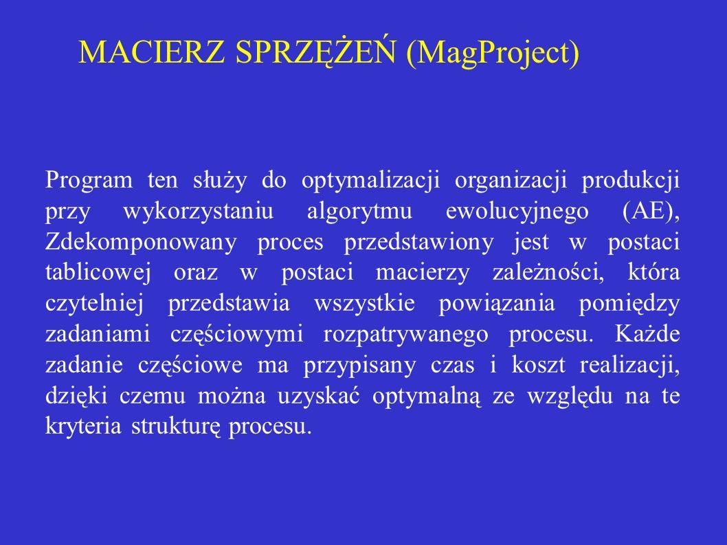 Program ten służy do optymalizacji organizacji produkcji przy wykorzystaniu algorytmu ewolucyjnego (AE), Zdekomponowany proces przedstawiony jest w po