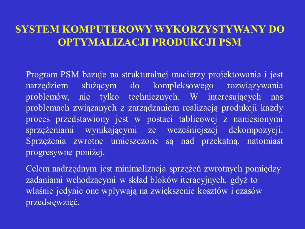 SYSTEM KOMPUTEROWY WYKORZYSTYWANY DO OPTYMALIZACJI PRODUKCJI PSM Program PSM bazuje na strukturalnej macierzy projektowania i jest narzędziem służącym