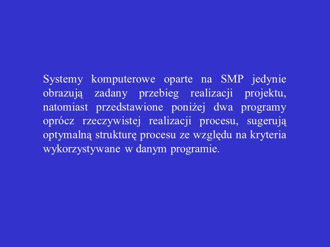 Systemy komputerowe oparte na SMP jedynie obrazują zadany przebieg realizacji projektu, natomiast przedstawione poniżej dwa programy oprócz rzeczywist