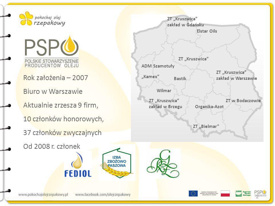 2 Rok założenia – 2007 Biuro w Warszawie Aktualnie zrzesza 9 firm, 10 członków honorowych, 37 członków zwyczajnych Od 2008 r. członek ZT Kruszwica Els