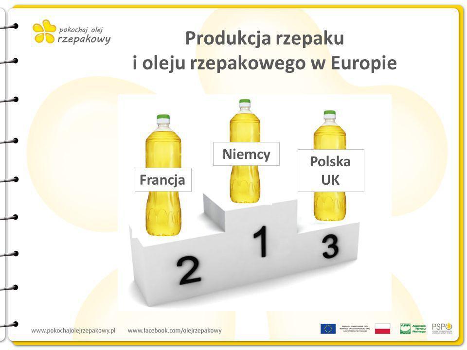 Produkcja rzepaku i oleju rzepakowego w Europie Francja Niemcy Polska UK