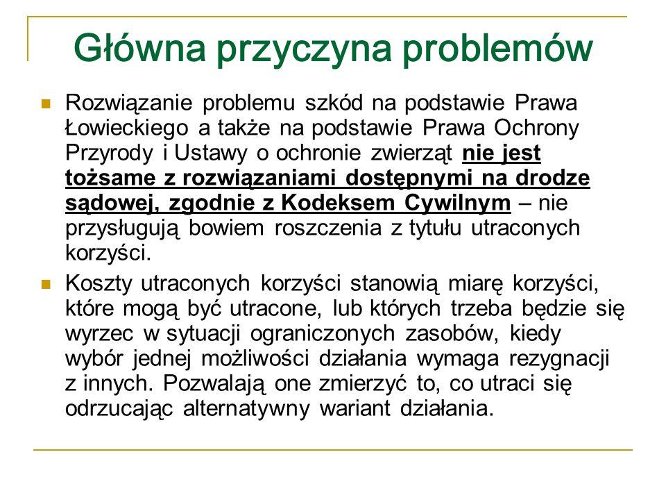 Prawo Łowieckie nie jest jedyną przyczyną problemu szkód w rolnictwie .