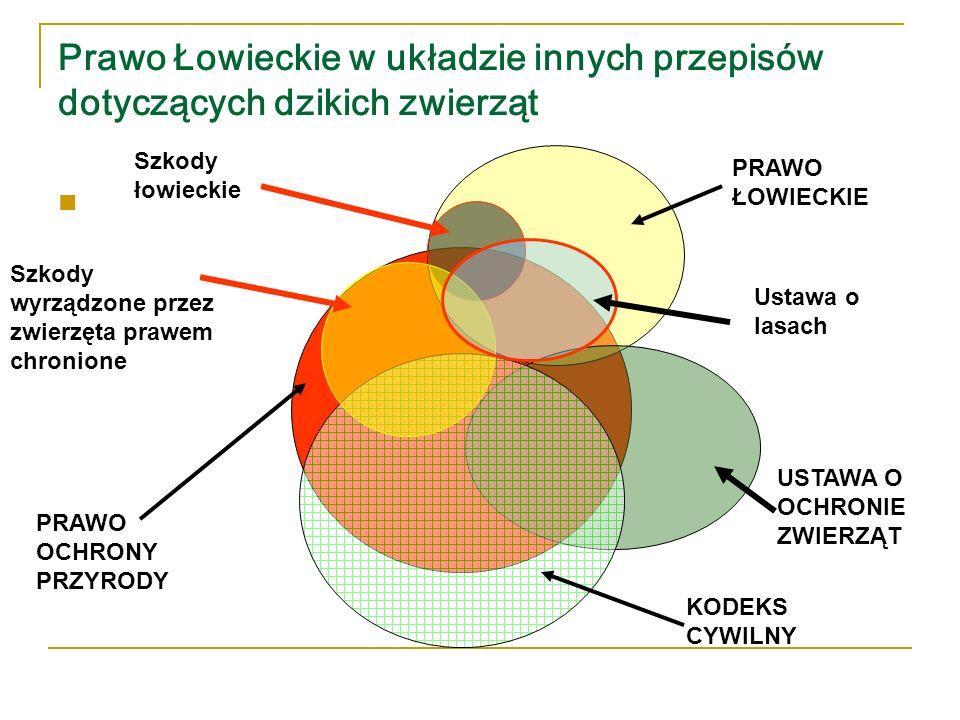Cechy polskiego prawodawstwa regulującego problem szkód łowieckich 1.
