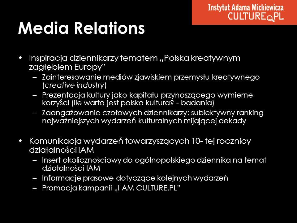 Media Relations Inspiracja dziennikarzy tematem Polska kreatywnym zagłębiem Europy –Zainteresowanie mediów zjawiskiem przemysłu kreatywnego (creative
