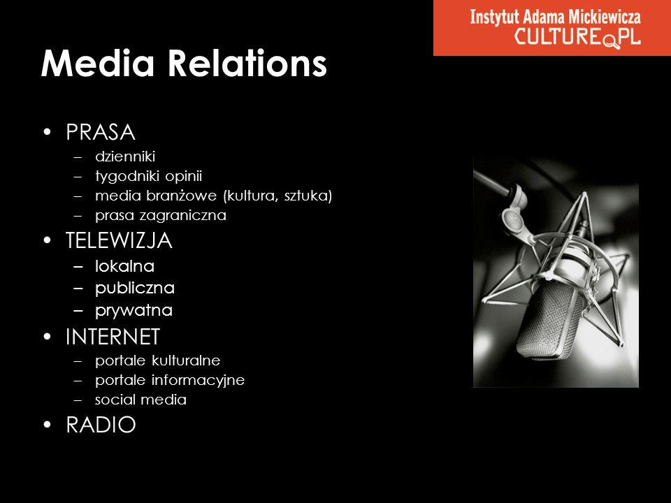 Media Relations PRASA –dzienniki –tygodniki opinii –media branżowe (kultura, sztuka) –prasa zagraniczna TELEWIZJA –lokalna –publiczna –prywatna INTERN
