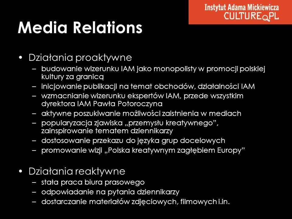 Media Relations Działania proaktywne –budowanie wizerunku IAM jako monopolisty w promocji polskiej kultury za granicą –inicjowanie publikacji na temat