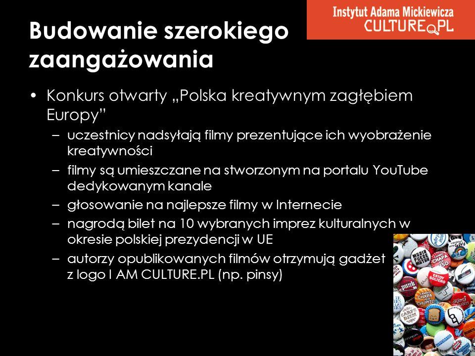 Budowanie szerokiego zaangażowania Konkurs otwarty Polska kreatywnym zagłębiem Europy –uczestnicy nadsyłają filmy prezentujące ich wyobrażenie kreatyw