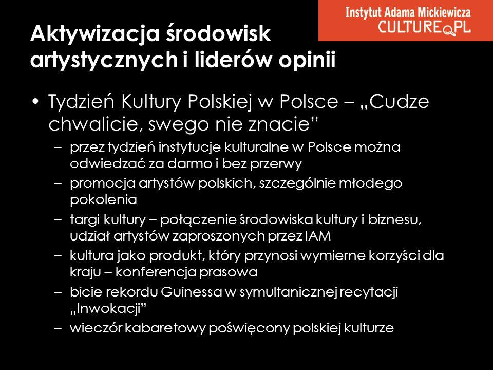 Aktywizacja środowisk artystycznych i liderów opinii Tydzień Kultury Polskiej w Polsce – Cudze chwalicie, swego nie znacie –przez tydzień instytucje k