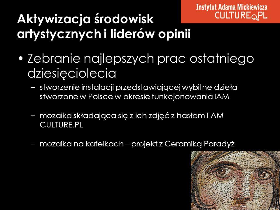 Zebranie najlepszych prac ostatniego dziesięciolecia –stworzenie instalacji przedstawiającej wybitne dzieła stworzone w Polsce w okresie funkcjonowani
