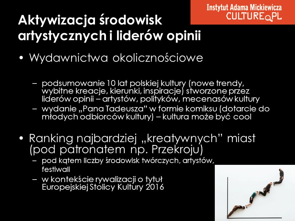 Wydawnictwa okolicznościowe –podsumowanie 10 lat polskiej kultury (nowe trendy, wybitne kreacje, kierunki, inspiracje) stworzone przez liderów opinii