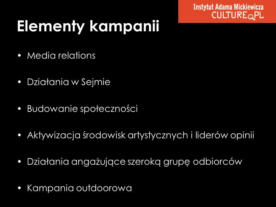 Elementy kampanii Media relations Działania w Sejmie Budowanie społeczności Aktywizacja środowisk artystycznych i liderów opinii Działania angażujące
